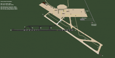 SER_Airfield_Overview